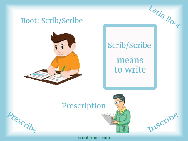 Inscribe Your Child's Mind with Root Word 'Script' and 'Scribe'